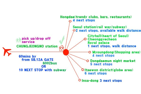btw SEOUL STATION & HONGDAE -apt304