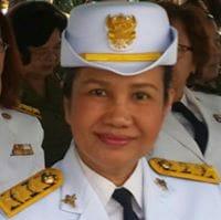 Kae from Tambon Bang Phoon
