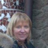 Irene from Mar del Plata