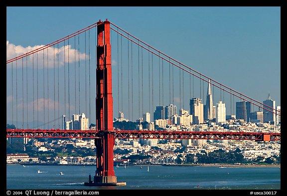 Vivian from San Francisco