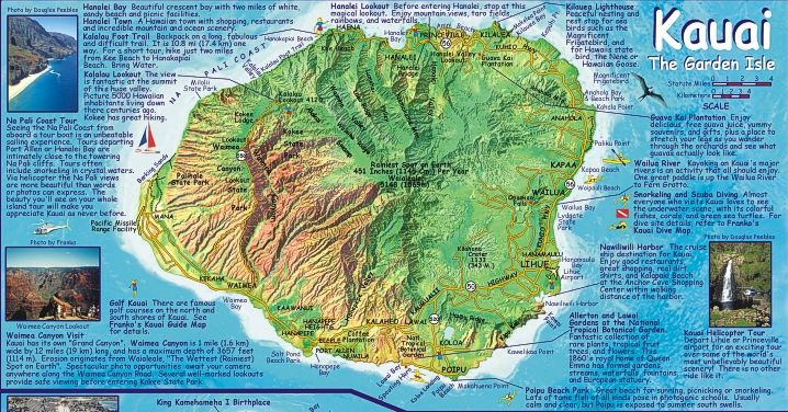 Kauai Map Guide