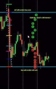 Learn to Trade Stocks! - Hartwell