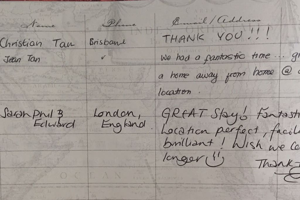 Latest Guest comments! Thanks for being great Guests.
