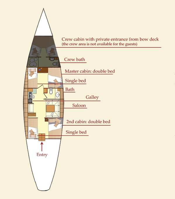 The yacht can accommodate up to 4 adults and 2 children