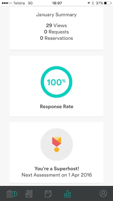 Nice start to the New Year, rated as a Superhost for 5 consecutive assessment periods. Once again, I thank all my Guests, especially those SUPERGUESTS who've made Airbnb hosting such a pleasure. Happy New Year everyone.